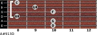 A#9/13/D for guitar on frets 10, 10, 8, 10, 9, 8