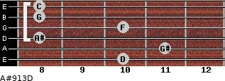 A#9/13/D for guitar on frets 10, 11, 8, 10, 8, 8