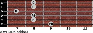 A#9/13/Db add(m3) guitar chord