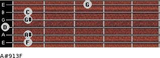A#9/13/F for guitar on frets 1, 1, 0, 1, 1, 3
