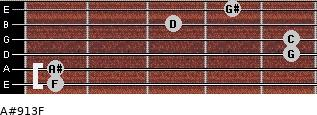 A#9/13/F for guitar on frets 1, 1, 5, 5, 3, 4