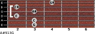 A#º9/13/G for guitar on frets 3, 3, 2, 3, 2, 4