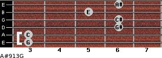 A#º9/13/G for guitar on frets 3, 3, 6, 6, 5, 6