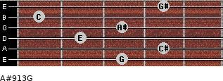 A#º9/13/G for guitar on frets 3, 4, 2, 3, 1, 4