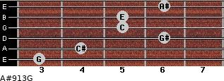 A#º9/13/G for guitar on frets 3, 4, 6, 5, 5, 6