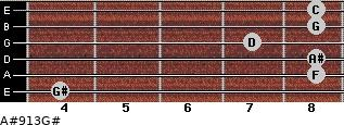 A#9/13/G# for guitar on frets 4, 8, 8, 7, 8, 8