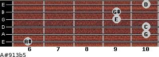 A#9/13b5 for guitar on frets 6, 10, 10, 9, 9, 10