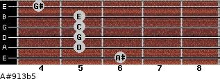 A#9/13b5 for guitar on frets 6, 5, 5, 5, 5, 4