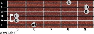A#9/13b5 for guitar on frets 6, 5, 5, 9, 9, 8