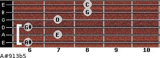 A#9/13b5 for guitar on frets 6, 7, 6, 7, 8, 8