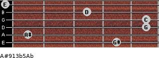 A#9/13b5/Ab for guitar on frets 4, 1, 5, 5, 3, 0