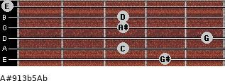 A#9/13b5/Ab for guitar on frets 4, 3, 5, 3, 3, 0