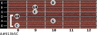 A#9/13b5/C for guitar on frets 8, 10, 8, 9, 9, 10