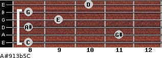 A#9/13b5/C for guitar on frets 8, 11, 8, 9, 8, 10