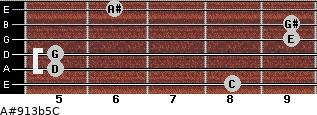 A#9/13b5/C for guitar on frets 8, 5, 5, 9, 9, 6