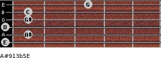 A#9/13b5/E for guitar on frets 0, 1, 0, 1, 1, 3