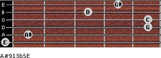 A#9/13b5/E for guitar on frets 0, 1, 5, 5, 3, 4