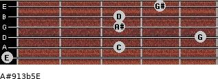 A#9/13b5/E for guitar on frets 0, 3, 5, 3, 3, 4