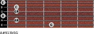 A#9/13b5/G for guitar on frets 3, 1, 0, 1, 1, 0