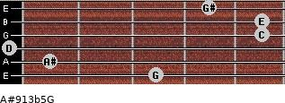 A#9/13b5/G for guitar on frets 3, 1, 0, 5, 5, 4