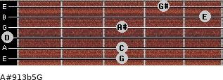 A#9/13b5/G for guitar on frets 3, 3, 0, 3, 5, 4