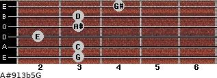 A#9/13b5/G for guitar on frets 3, 3, 2, 3, 3, 4