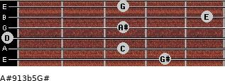 A#9/13b5/G# for guitar on frets 4, 3, 0, 3, 5, 3