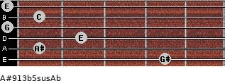 A#9/13b5sus/Ab for guitar on frets 4, 1, 2, 0, 1, 0