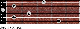 A#9/13b5sus/Ab for guitar on frets 4, 1, 2, 0, 1, 3