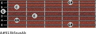 A#9/13b5sus/Ab for guitar on frets 4, 1, 2, 0, 1, 4