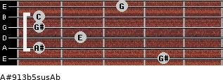 A#9/13b5sus/Ab for guitar on frets 4, 1, 2, 1, 1, 3