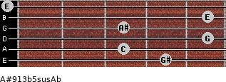 A#9/13b5sus/Ab for guitar on frets 4, 3, 5, 3, 5, 0