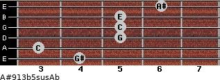 A#9/13b5sus/Ab for guitar on frets 4, 3, 5, 5, 5, 6