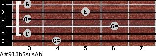 A#9/13b5sus/Ab for guitar on frets 4, 3, 6, 3, 5, 3