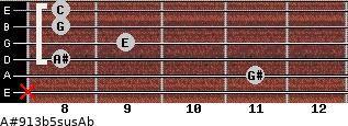 A#9/13b5sus/Ab for guitar on frets x, 11, 8, 9, 8, 8