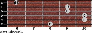 A#9/13b5sus/C for guitar on frets 8, 10, 10, 9, 9, 6
