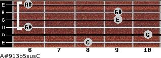 A#9/13b5sus/C for guitar on frets 8, 10, 6, 9, 9, 6