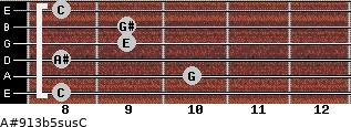 A#9/13b5sus/C for guitar on frets 8, 10, 8, 9, 9, 8