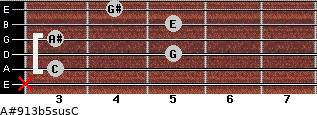 A#9/13b5sus/C for guitar on frets x, 3, 5, 3, 5, 4