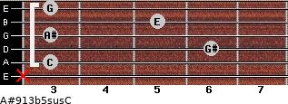 A#9/13b5sus/C for guitar on frets x, 3, 6, 3, 5, 3