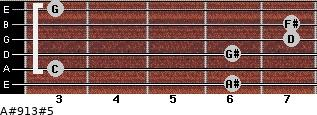 A#9/13#5 for guitar on frets 6, 3, 6, 7, 7, 3