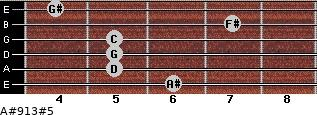 A#9/13#5 for guitar on frets 6, 5, 5, 5, 7, 4