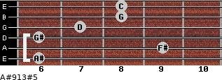 A#9/13#5 for guitar on frets 6, 9, 6, 7, 8, 8
