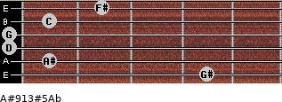 A#9/13#5/Ab for guitar on frets 4, 1, 0, 0, 1, 2