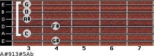 A#9/13#5/Ab for guitar on frets 4, 3, 4, 3, 3, 3