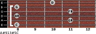 A#9/13#5/C for guitar on frets 8, 11, 8, 11, 8, 10