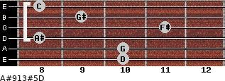 A#9/13#5/D for guitar on frets 10, 10, 8, 11, 9, 8