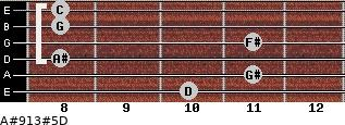 A#9/13#5/D for guitar on frets 10, 11, 8, 11, 8, 8