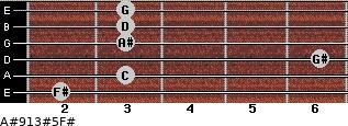 A#9/13#5/F# for guitar on frets 2, 3, 6, 3, 3, 3