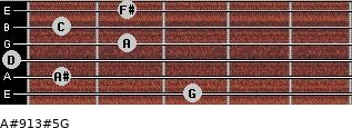 A#9\13#5\G for guitar on frets 3, 1, 0, 2, 1, 2